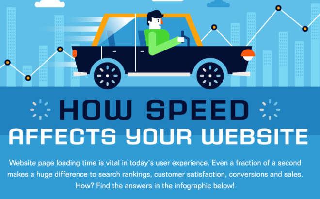 toronto affordable website design cheap
